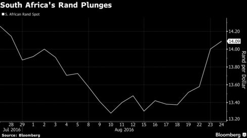 Finance minister in hot water, rand tumbles
