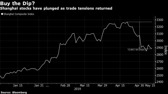 `Buy the Dip' Is Back as $1 Trillion Goldman Manager Pounces