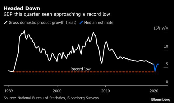 More China Stimulus Is Coming, But Not The Big Guns Yet