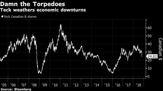 Barton Draws on McKinsey Past to Help Teck 'Withstand Torpedoes'