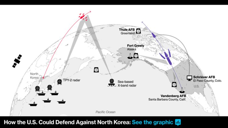 Tout to North Korea Graphic