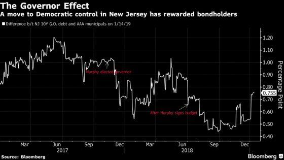 Phil Murphy Says Marijuana, $15 Wage, NJ Transit Are His Top 2019 Priorities