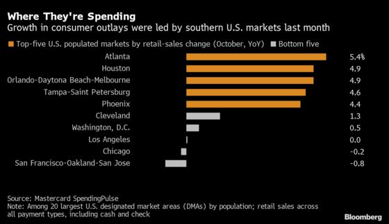 U.S. Shoppers Plan to Spend More at Local, Minority-Owned Stores