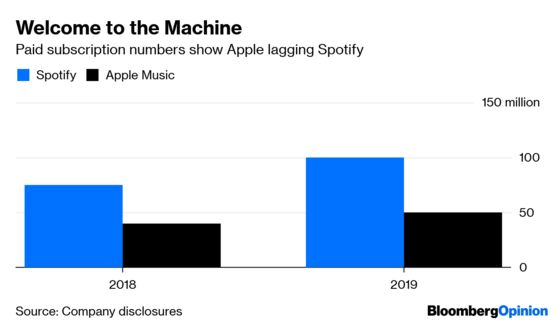 Spotify Turns the Anti-Apple Volume Up to 11