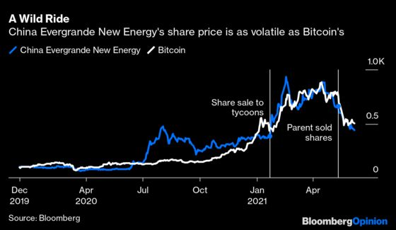 Don't Despair, Bitcoin Lovers! There Are Worse Assets