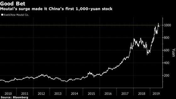 China Investor Who Made 785% on Moutai Says He's Found Next Big Thing