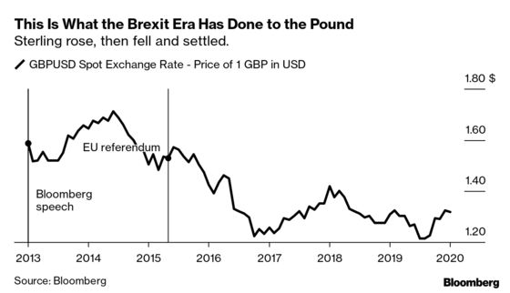 Brexit Bulletin:End of the Beginning