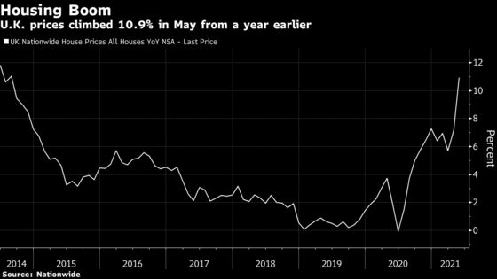 U.K. Mortgage Approvals Rose Unexpectedly in April, BOE Says