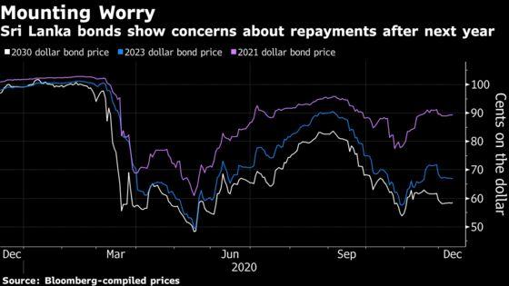 Sri Lanka Debt Concerns Mount on Downgrade Deeper Into Junk