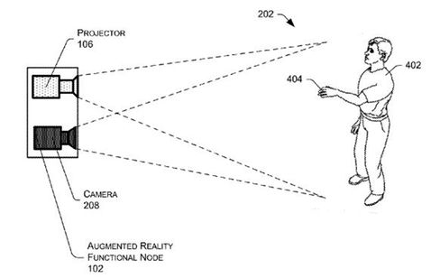 An Amazon patent outlining how to allow people to control devices through hand gestures.