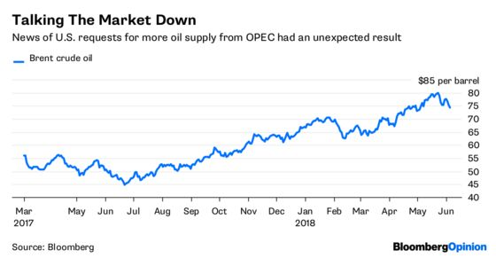 Trump Reminds OPEC He's a Wild Card