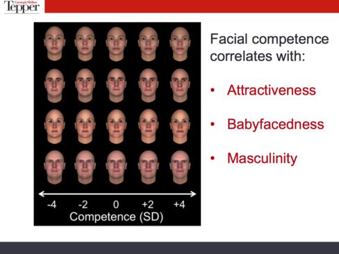 Researchers were able to manipulate the competence of their facial models, and tease out some of the factors that contributed to subjects' perceptions of competence.