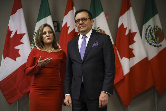 Push for Nafta Forges On as Congress, Tariff Deadlines Loom
