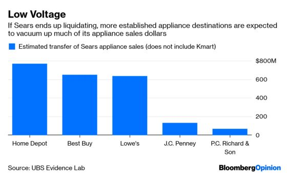 J.C. Penney CEO's First Big Move Makes Sense