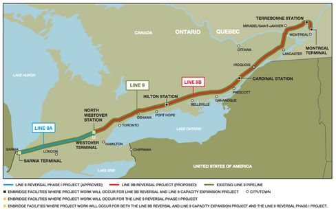The project would reverse the flow of an existing pipeline, pushing North American oil east instead of moving imported oil west