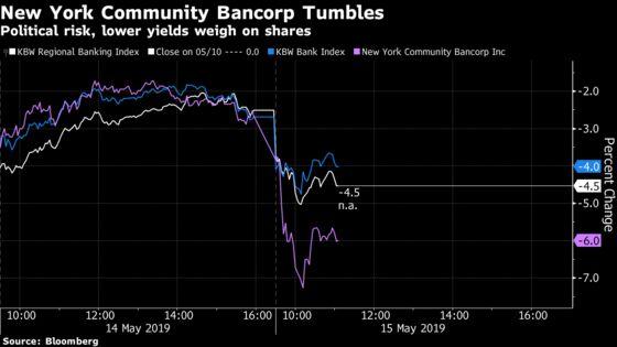 NYC-Exposed Banks Fall as Wedbush Warns of Threat From Democrats