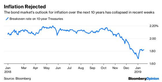 Bond Traders Are Keeping a Wary Eye on Inflation