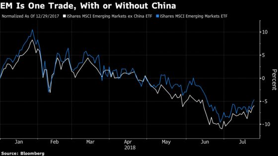 Here Comes Chinese Stimulus, Back to Save Market Bulls