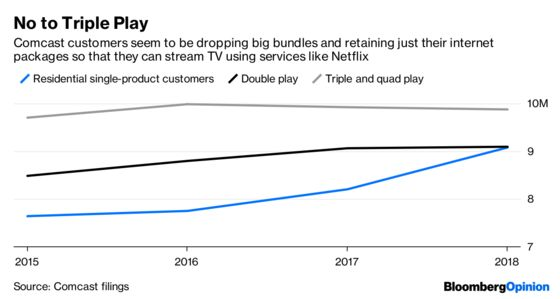 Comcast, You Can Thank Netflix for the Win