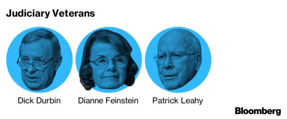 A Guide to the Senators Who Will Question Kavanaugh and Ford
