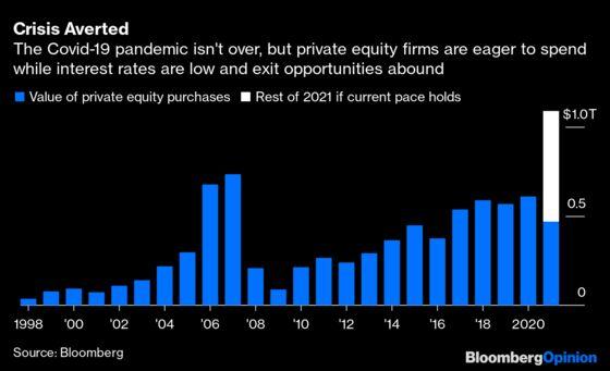 Wall Street Is Dealing Like It's 2007
