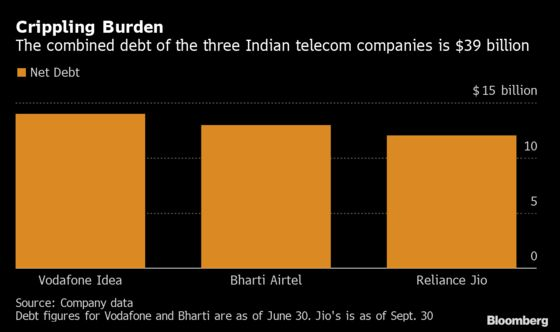 India Won't Waive $13 Billion of Mobile-Phone Firms' Dues
