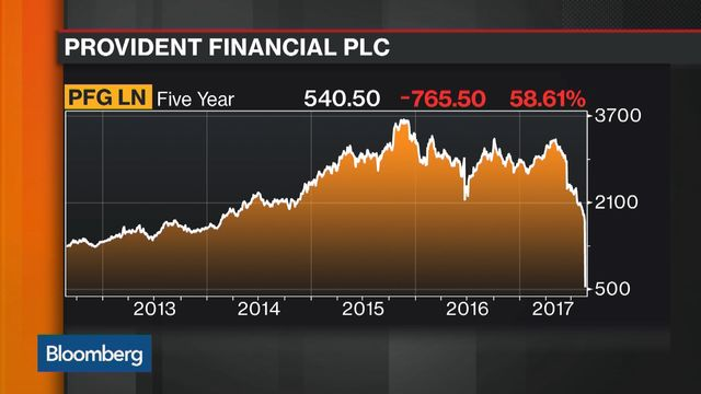 Provident Financial shares plunge after second profit warning