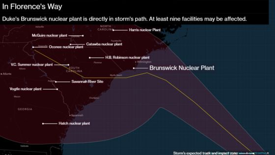 Hurricane Florence Heads for Duke Energy's Nuclear Reactors