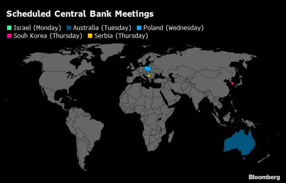 Waiting for the Next Historic Number: Global Economy Week Ahead