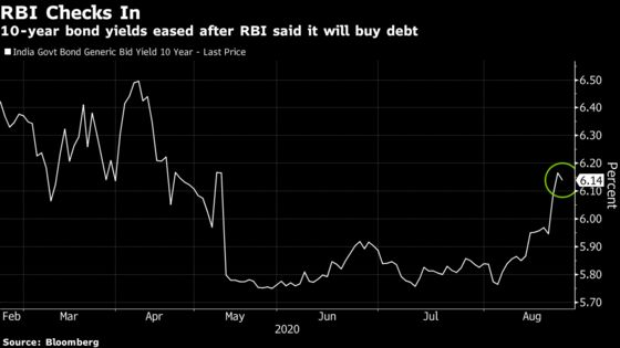 RBI Finally Comes to Market With Operation Twist to Cool Yields