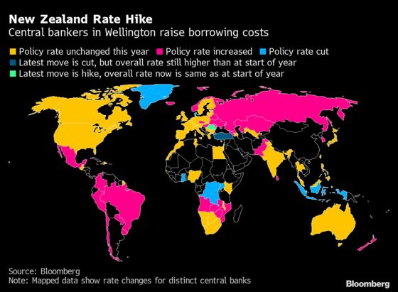 New Zealand Abandons Covid Zero. Here Come Interest-Rate Hikes
