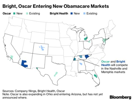 Startups Lead a New Rush Into Obamacare's Now-Profitable Markets
