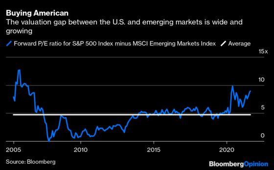 Contrarian Investors Should Love Emerging Markets