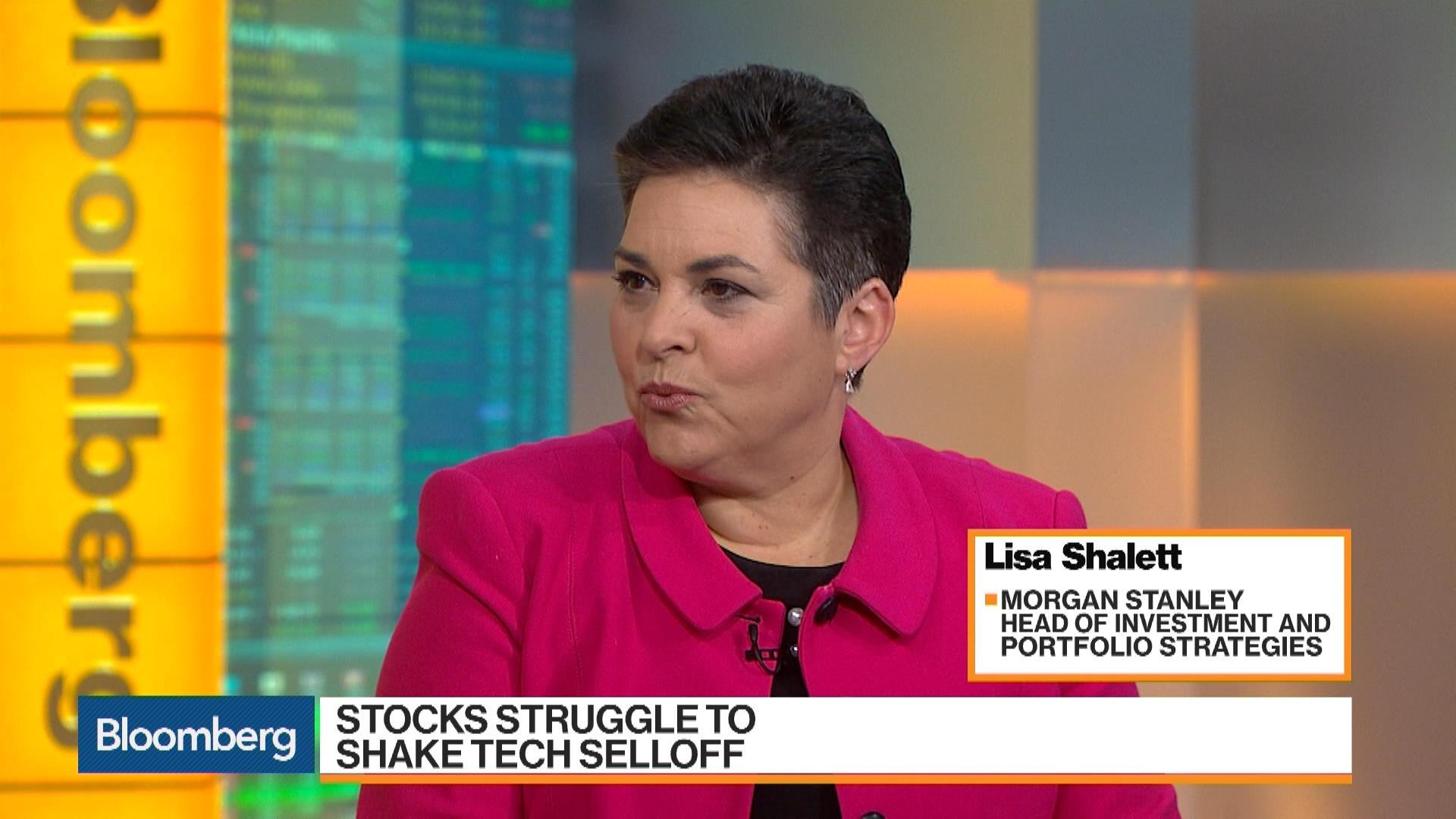 Morgan Stanley's Shalett Sees Higher Rates Driving Market Churn