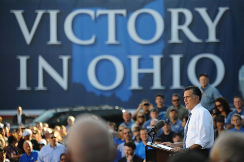 Romney Has Financial Edge Over Obama as Polls Show Dead Heat