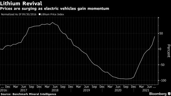 Chilean Lithium Strike Enters Fourth Week With No Deal in Sight