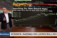 relates to Nasdaq 100 Futures Look Bullish, Interactive Brokers' Sosnick Says