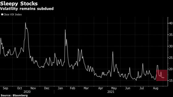 Cyclicals Beat Tech in Run-Up to Key Jobs Report: Markets Wrap