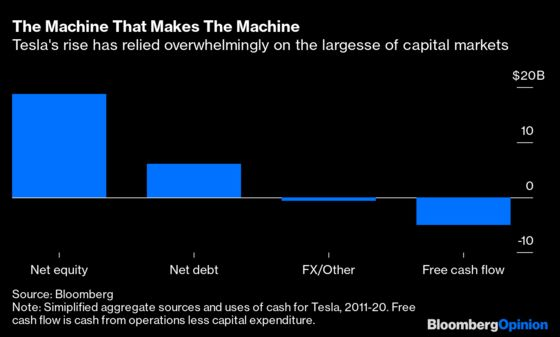 Lordstown Is Learning Tesla's Hardest Lesson