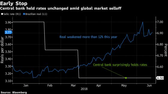Emerging Market Rout Tests Brazil Central Bank on Rate Decision