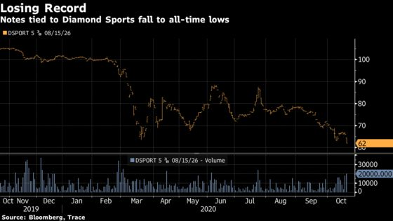 Diamond Sports Bonds Slide After Hulu Drops Sinclair's Network