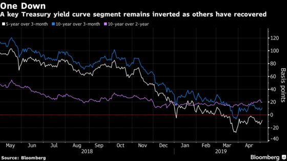 Pioneer of Yield-Curve Recession Indicator Says Don't Relax Yet