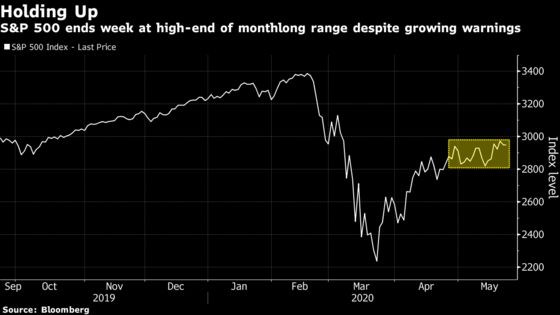 Stock Believers Just Won't Let Go of a Rally for History Books