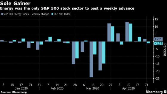 Tech Sector Pushes Stocks Higher; Oil Extends Gain: Markets Wrap