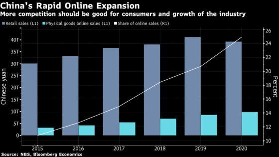 China Regulating Tech Won't Choke 10 Trillion Yuan Business