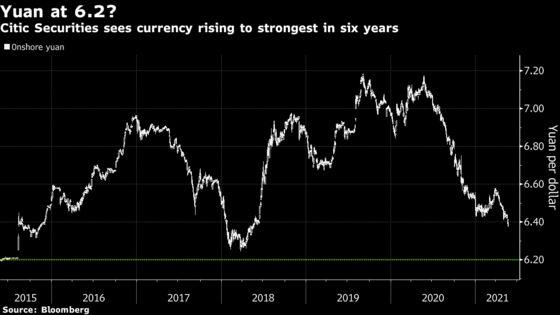 Yuan's Blockbuster Week Draws PBOC Attention, Appreciation Bets