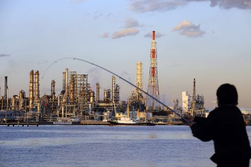 Japan Refiners Said to Stall on Iran Deals