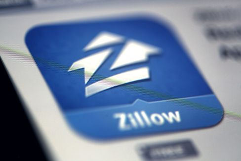 Zillow Rises Most Since 2011 as Housing Recovers
