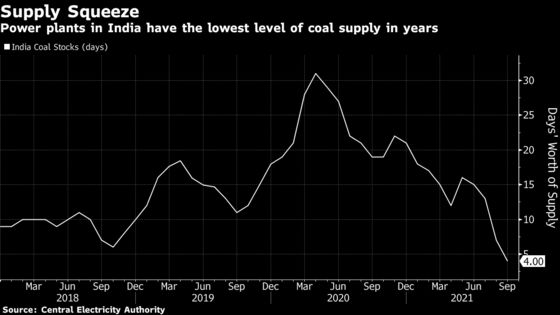 India Says Coal Crisis Could Drag On as Long as Six Months