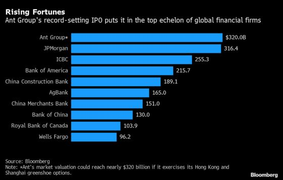 Jack Ma's Ant Set to Raise $35 Billion in Biggest-Ever IPO